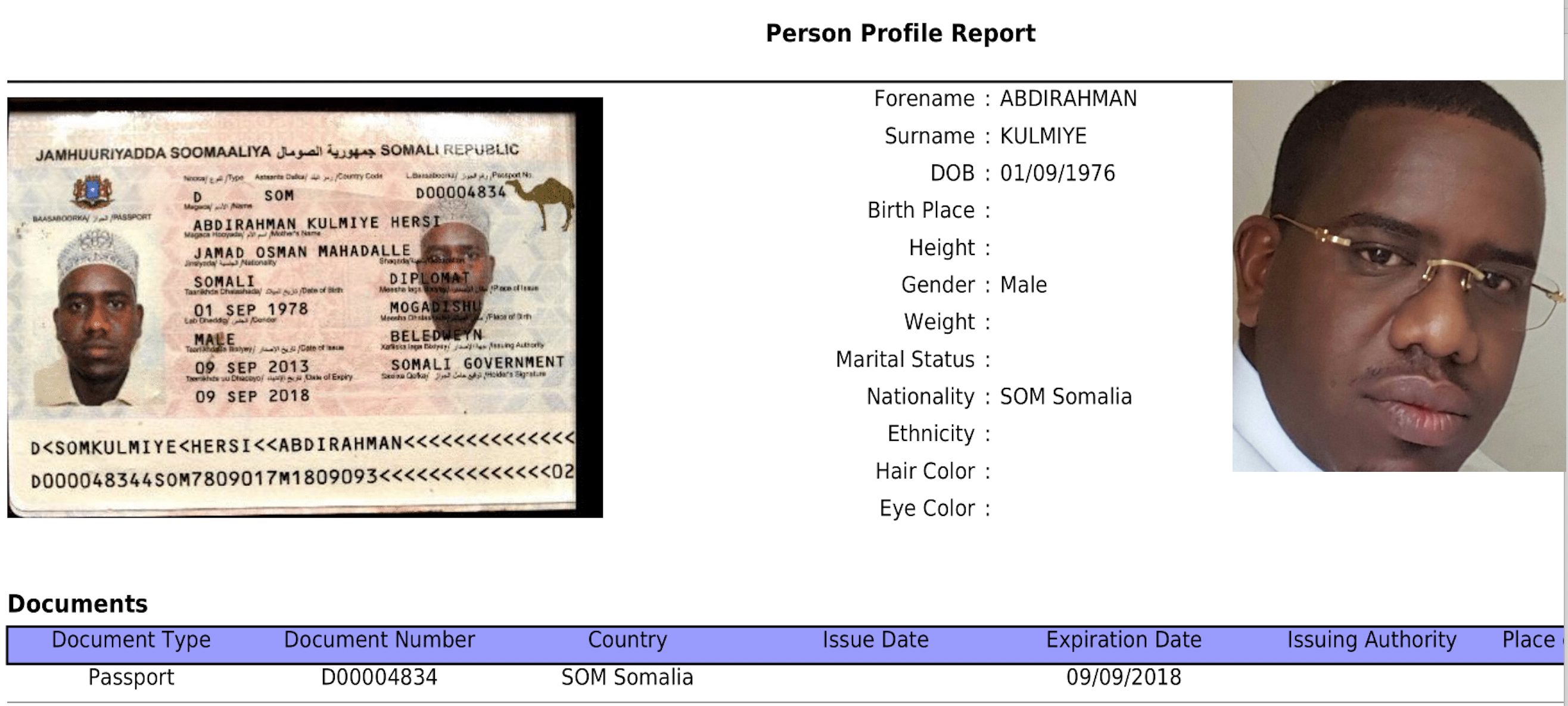 Diplomat Passport of Al-Shabaab Changes its Names to Infiltrate Government