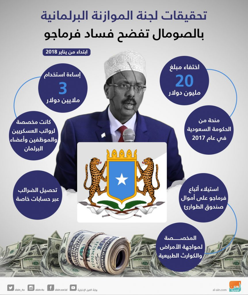 SOMALIA: FUNDS RELEASED ILLEGALLY FROM THE CENTRAL BANK
