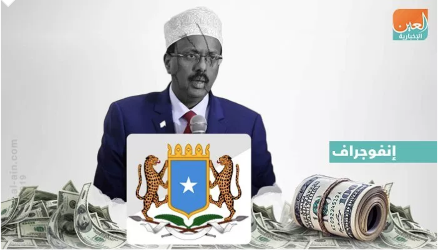 Somalia: Parliamentary Budget Committee investigations expose the corruption of the government of Farmaajo